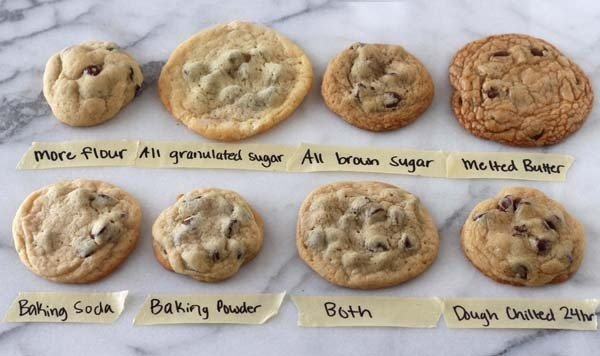 Image courtesy of NPR The Science Behind Baking your Ideal Chocolate Chip Cookies
